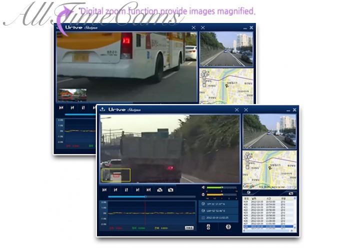 URIVE Shotgun software